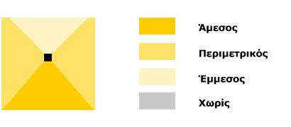 Φωτεινότητα - Μοντέρνο 6φωτο φωτιστικό | FLEX COLOUR