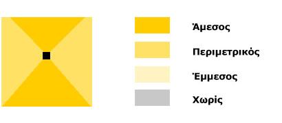 Φωτεινότητα - Παραδοσιακό 4φωτο φωτιστικό | SMART-CAFE